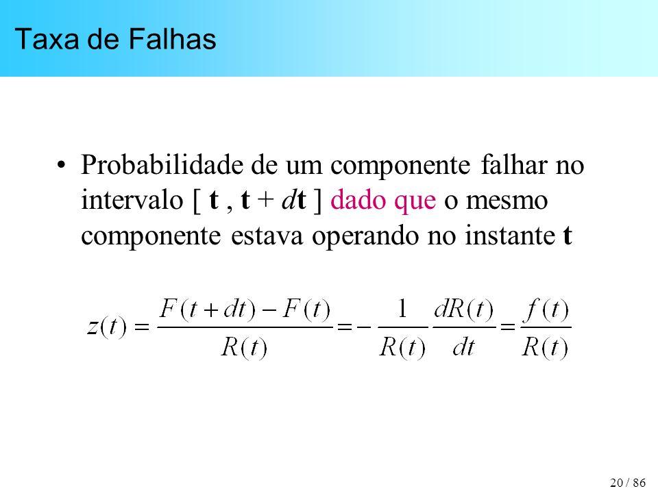 Taxa de Falhas Probabilidade de um componente falhar no intervalo [ t , t + dt ] dado que o mesmo componente estava operando no instante t.